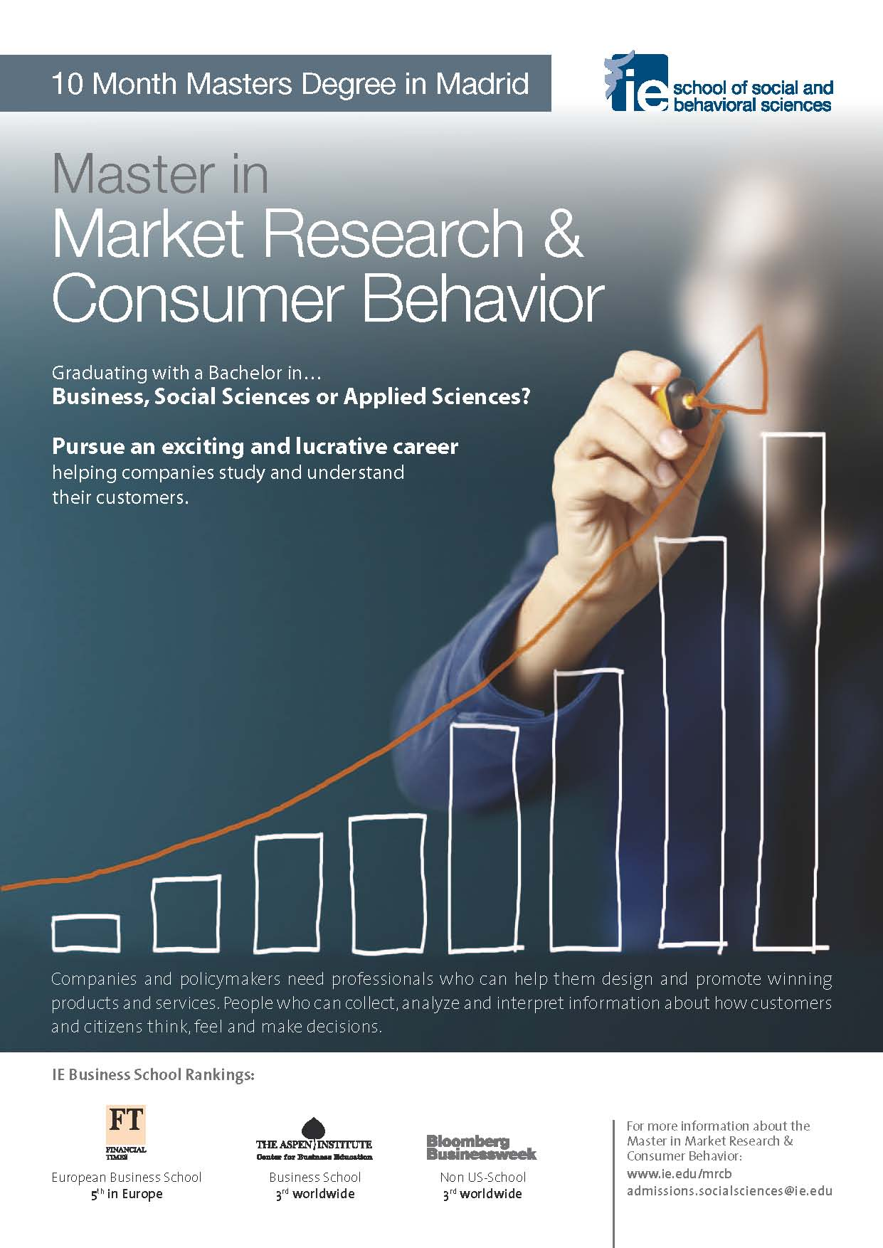 A study on consumer behavior in